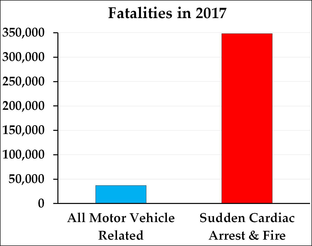 USA Fatalities